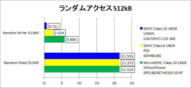 2_Random512k.jpg